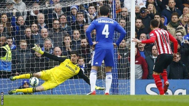 Chelsea vs Southampton Review