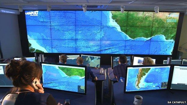 Satellite watchroom