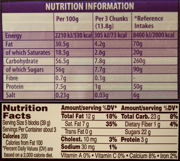 Nutrition information British-made Dairy Milk (top) and Hershey's