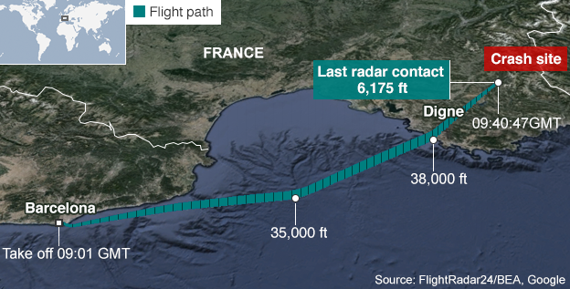 Map of entire airbus route