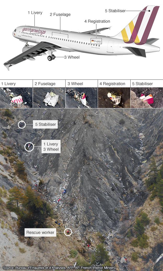Debris from the crash spread across mountainside