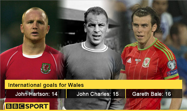 Hartson, Charles and Bale