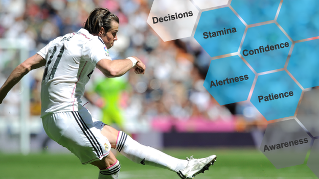 Gareth Bale's sleep profile will include a report on decisions, stamina, confidence, alertness, patience and awareness