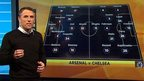 VIDEO: 'Cazorla & Coquelin crucial for Arsenal'