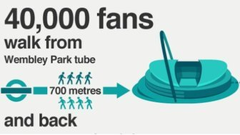 What's the maths behind a magnificent FA Cup final?