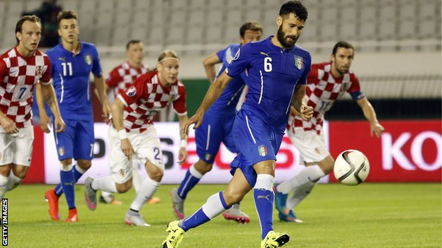 Video: Croatia vs Italia