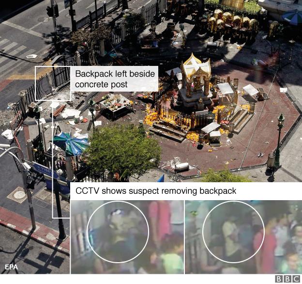 Bangkok Bomb Suspects