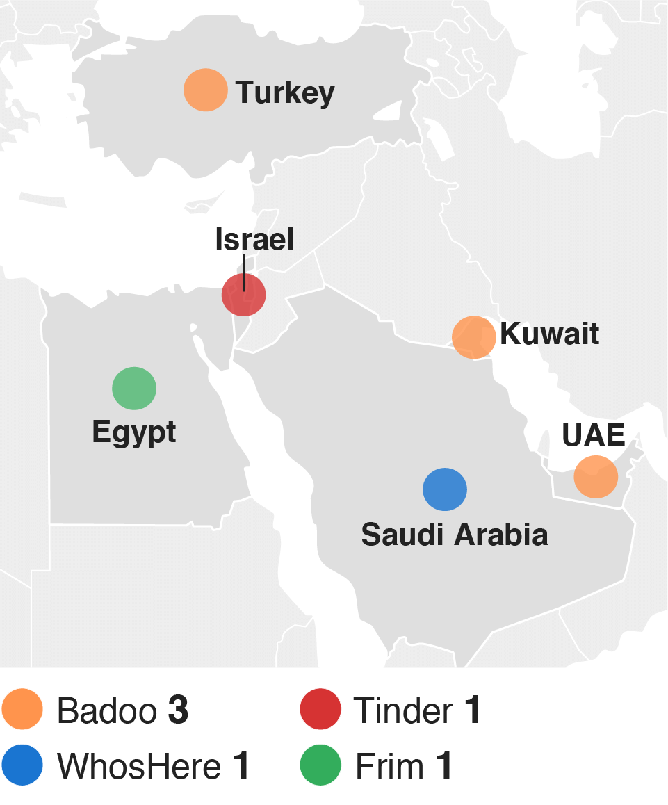 Most Popular Dating Apps In Saudi Arabia