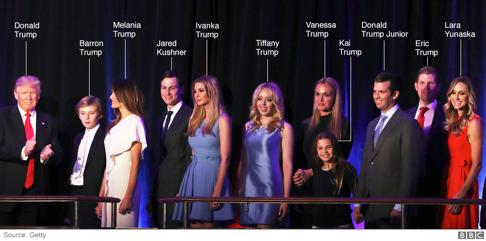 President-elect Donald Trump and his extended family on stage in New York for his victory speech