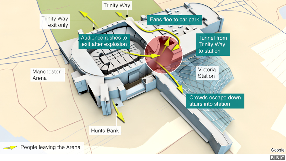 3D model of the Manchester Arena showing how concert-goers escaped through the foyer
