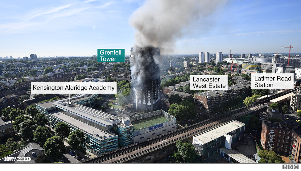Grenfell Tower In North Kensington