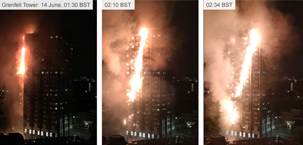 Series Of Images Showing The Spread Fire At Grenfell Tower