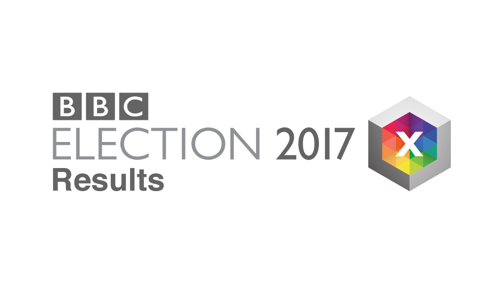 Results Of The General Election BBC News - Bbc election map us