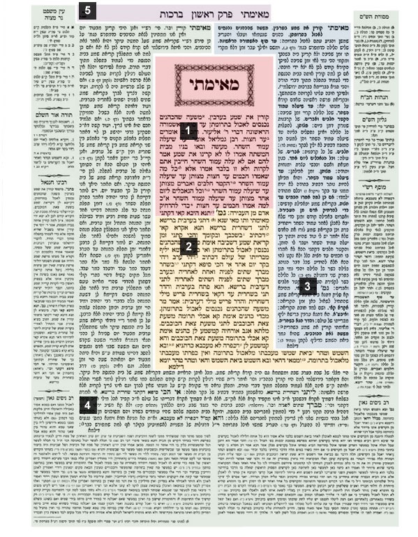 Talmud texr