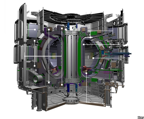 Noticias Sobre la Fusion Nuclear (fusionado) Graphic_1374759249