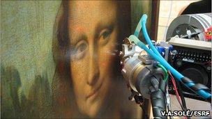 Mona Lisa (V.A. Solé/ESRF)