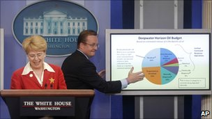 NOAA Administrator Jane Lubchenco at the White House with Robert Gibbs