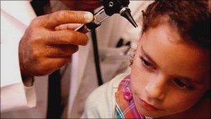 Ear examination - generic