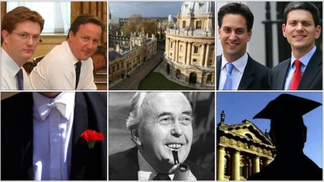 Danny Alexander and Davuid Cameron; the Bodleian library; Ed and David Miliband; an Oxford student; Harold Wilson; a student on exam day