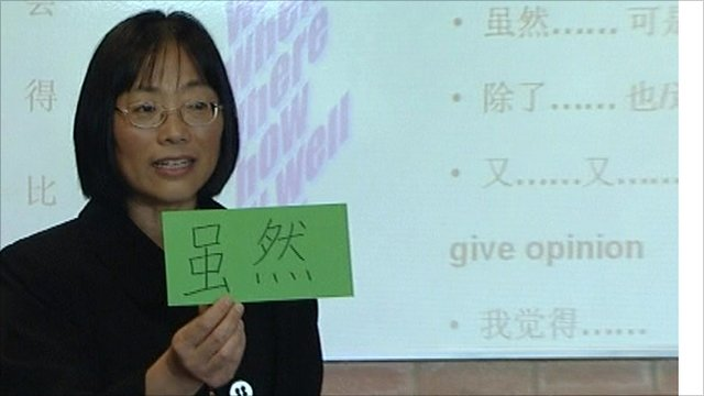 Teaching Mandarin