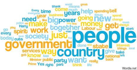 Word cloud of David Cameron's speech - by Wordle.net