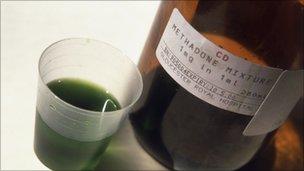 Methadone generic