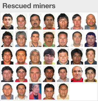Pictures of the 33 rescued miners