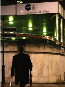 National Audit Office building