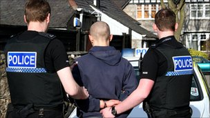 Grampian Police arrest (generic)