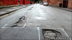 Potholes in Castleton