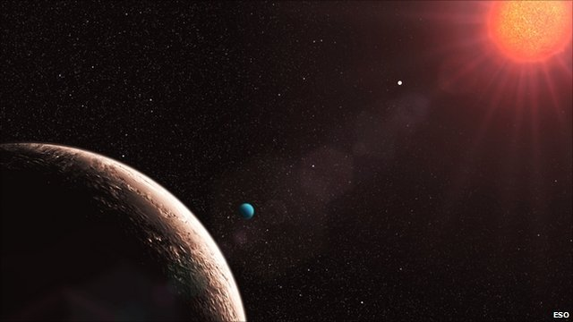 Exoplanets around a distant star