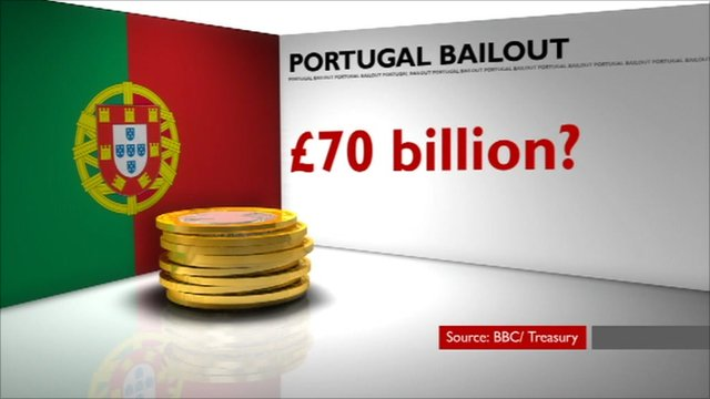 Portugal bail-out graphics