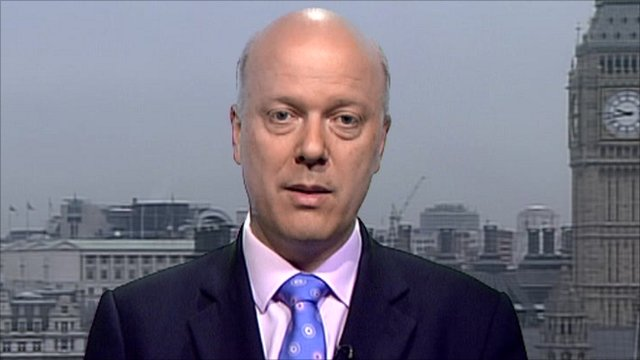 Employment Minister Chris Grayling