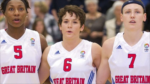GB women's basketball