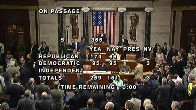The US House of Representatives voting