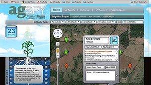 AgSpy dashboard screenshot