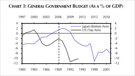 Graph from Capital Economics