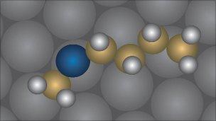 Ball and stick model of butyl methyl sulphide molecule (Nature Nanotechnology)