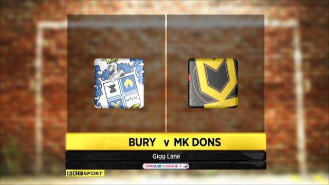 Bury 0-0 MK Dons
