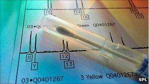 DNA Swab