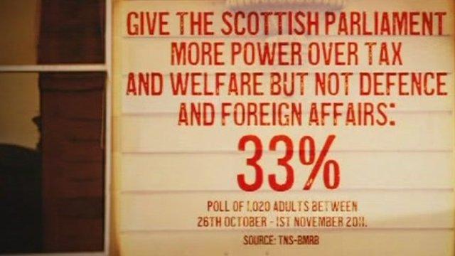 BBC poll graphic