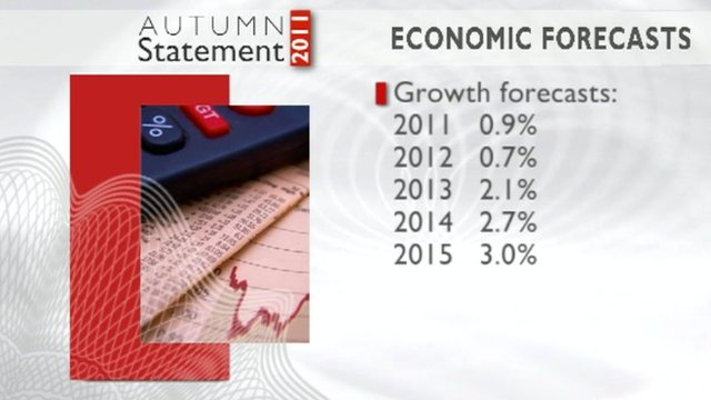 Autumn Statement graphic