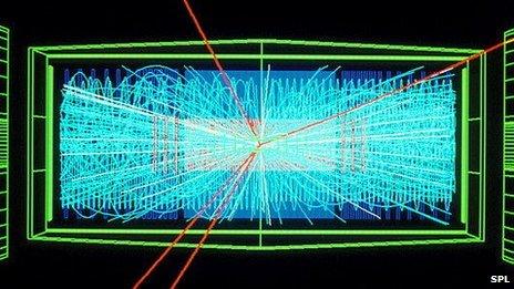 Higgs boson decay simulation