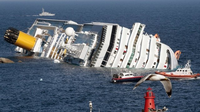 Costa Concordia on its side