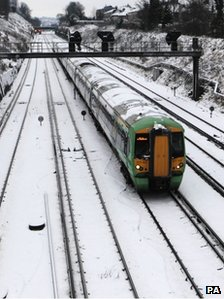 Train on snowy tracks