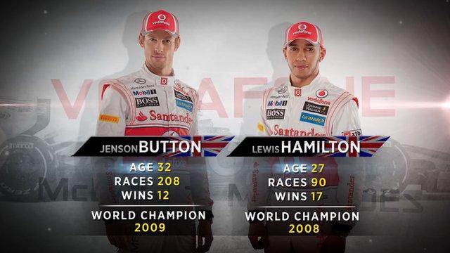 F1 driver line-ups