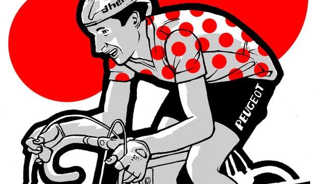 The Robert Millar Sportive