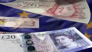 European funding
