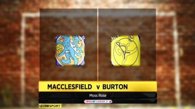 Macclesfield 0-2 Burton Albion
