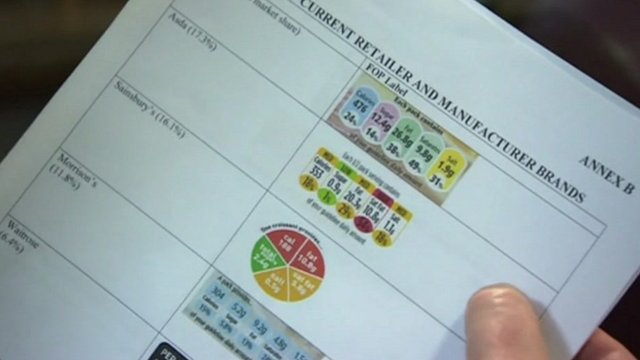 Sheet showing different supermarkets' nutrition labelling